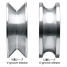 100 mm Long Liner Wani-Block - U-Groove 4