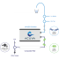 Acuva Arrow UV-LED Water Purification System 3