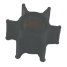 Impellers