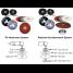 988C Cubitron Grinding Discs - Hard Carbon Steels 2