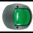 Perko Fig. 170 Navigation Light - Starboard, Black