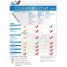 Sea Hawk Bottom Paint Compatibility Chart 2019