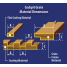 Dimensions of Whitecap Industries Teak Grating Material