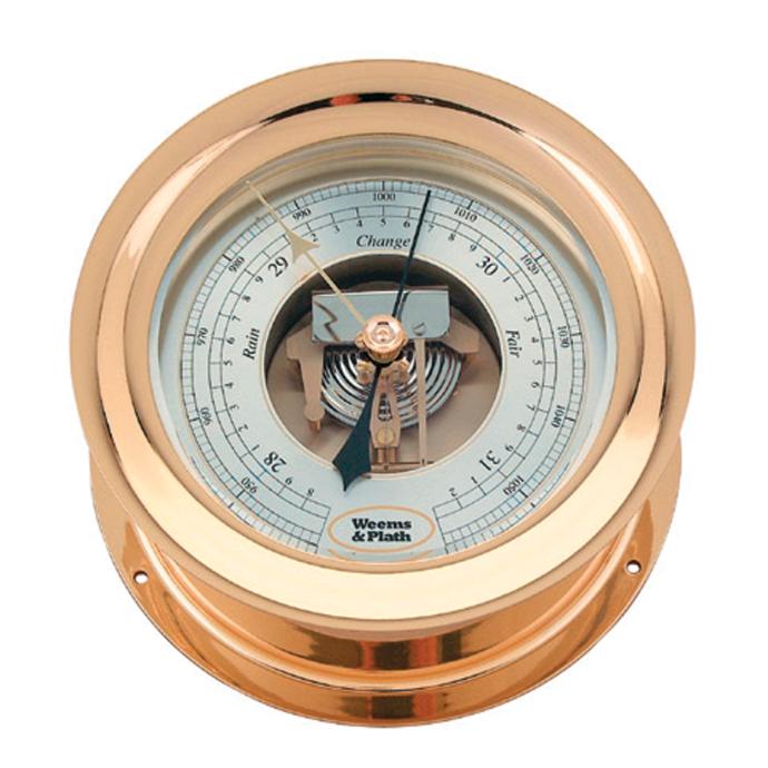 Anniversary Barometer