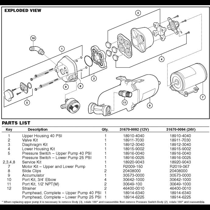 ParMax Replacement Parts