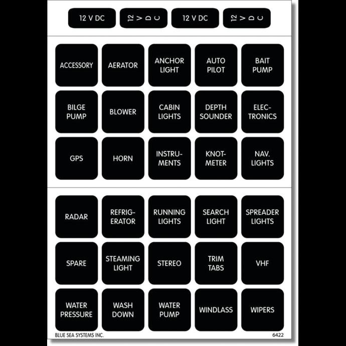 Panel Labels - Square Format