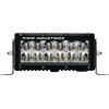 Discontinued: E-Series Dual Row LED Flood Lights