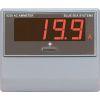 AC Digital Ammeter