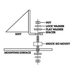 Extreme Vibration Mounting Kit