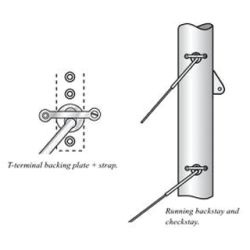 T-Terminal Backing Plate and Strap