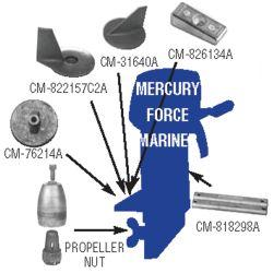 Mercury Force/Mariner