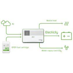 EFOY Comfort 210 Fuel Cell Kit, 12V DC
