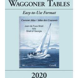 2020 Waggoner Tables
