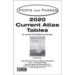 2020 Current Atlas Tables