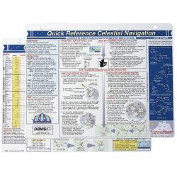 CELESTIAL NAVIGATION REFERENCE CARD