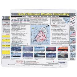 WEATHER FORECASTING QUICK REF CARD