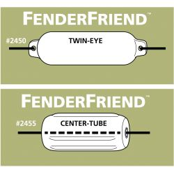 FenderFriend - Twin-Eye or Center-Tube