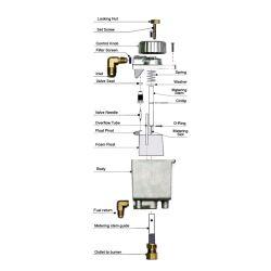 Diagram of Dickinson Marine Replacement Oil Metering Valves