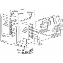 diagram of Glendinning Marine Station Harness for Optional Back-Up Processor - for Electronic Controls