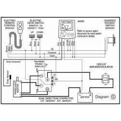 Lewmar Windlass Wiring Diagram from image.fisheriessupply.com