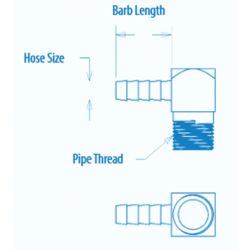 Diagram of Marine Hardware 90 Degree Pipe to Hose Fuel Line Fittings