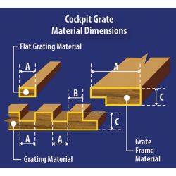 Dimensions of Whitecap Industries Teak Grating Material