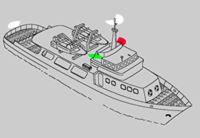 Navigation Lights for Large Powerboats
