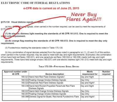 Federal Flare Regulations